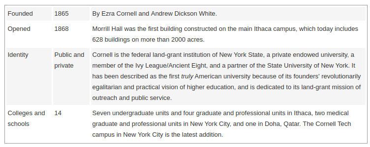 Top American Universities >> Top Universities In Usa Edwise International
